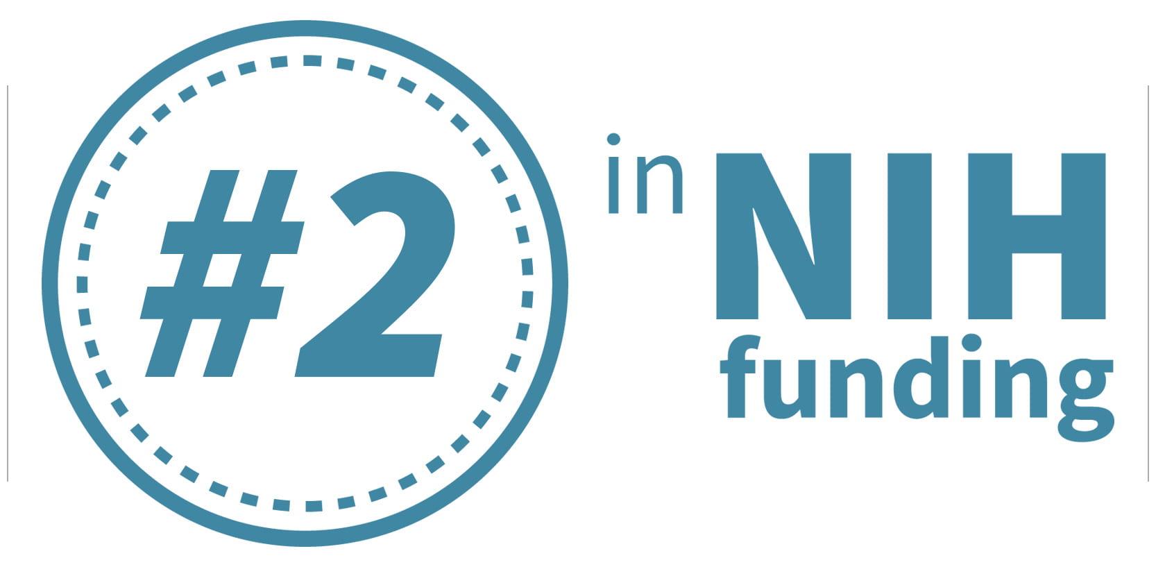 Number 2 in NIH Funding