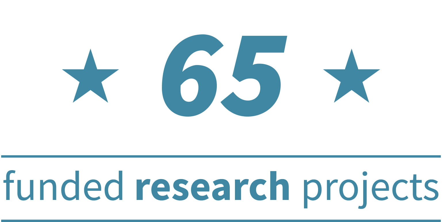 65 funded research projects
