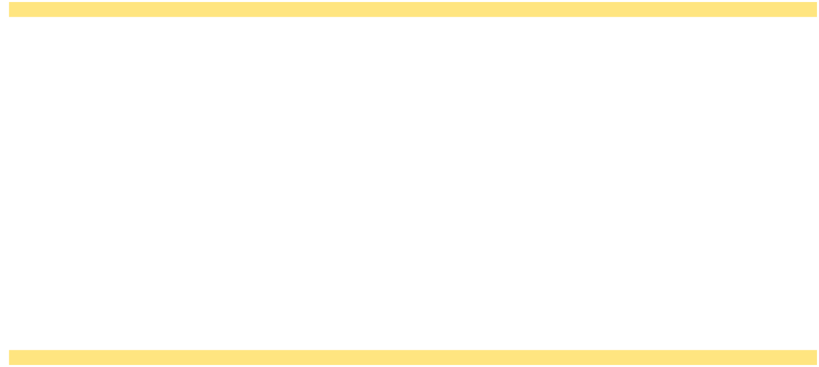 number 4 in NIH anesthesia funding
