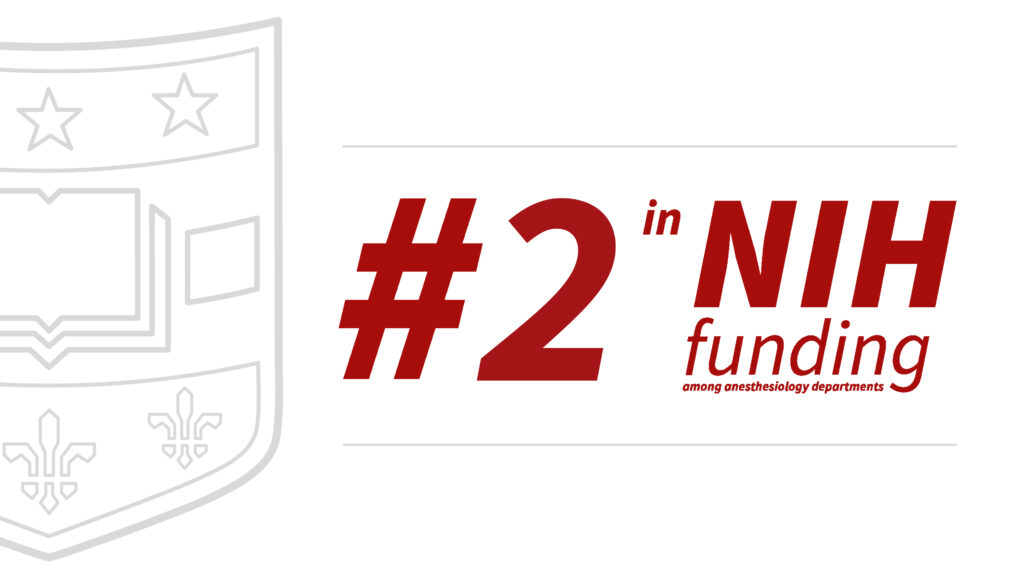 WashU's Department of Anesthesiology ranks No. 2 in NIH funding.
