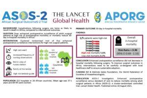Research publication in Lancet